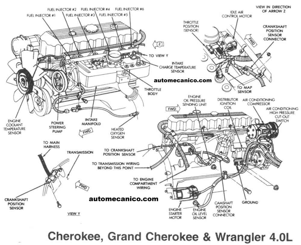 1994 Grand Cherokee Laredo Vacuum Diagram Wiring Diagrams Jeep Schematic 4 0l Lifted Parts